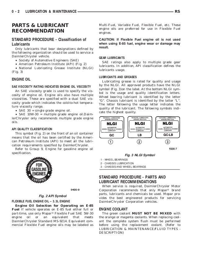 Dodge parts user user manuals user manuals user manuals array 2001 dodge caravan service repair manual rh slideshare net fandeluxe Choice Image
