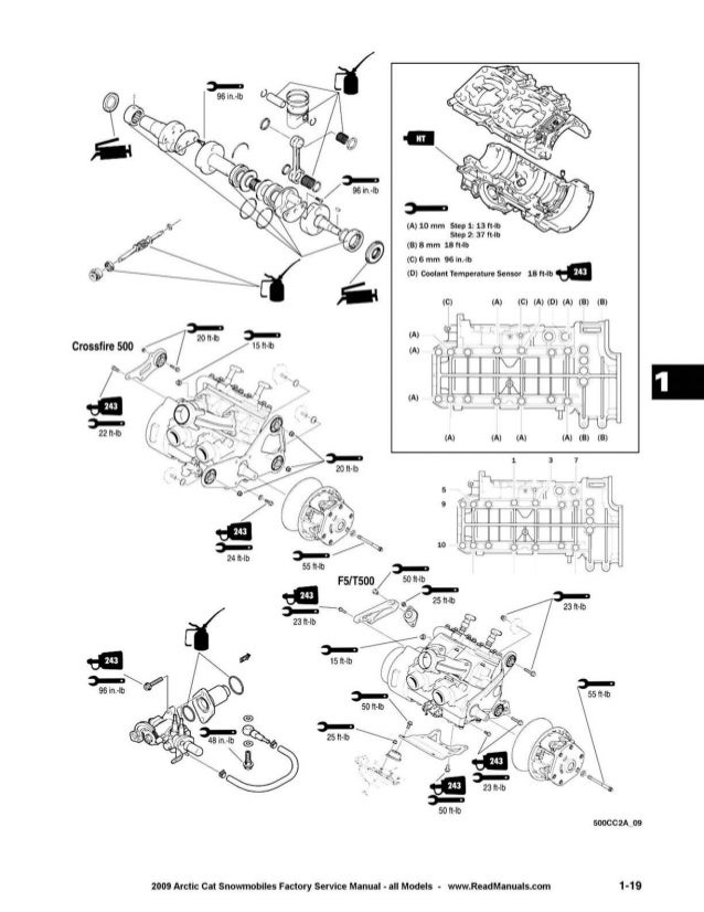 Arctic Cat 2007 F1000 EFI LXR Service Manual Automotive Parts ...