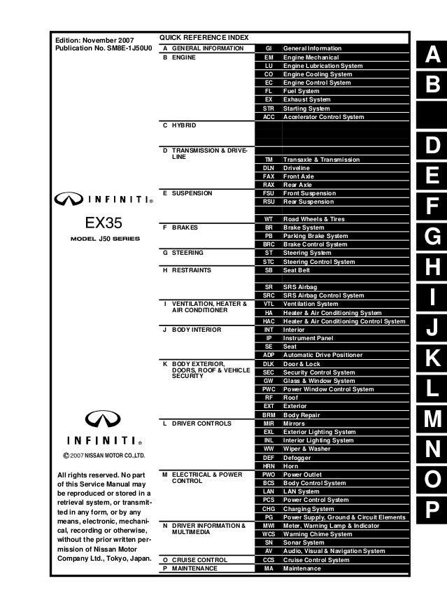 2008 infiniti ex35 service repair manual rh slideshare net 2008 Infiniti EX35 AWD MPG 2008 Infiniti Ex Inside