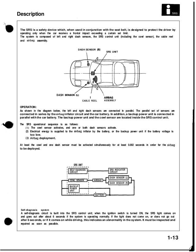 1991 ACURA NSX Service Repair Manual on