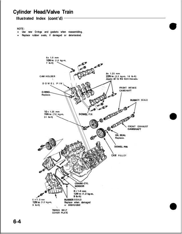 1991 acura nsx service repair manual rh slideshare net acura nsx fuse box diagram Ford Fuse Box Diagram