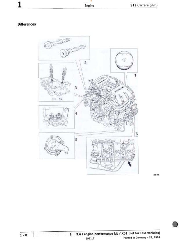 1998 Porsche 911-996 Service Repair Manual
