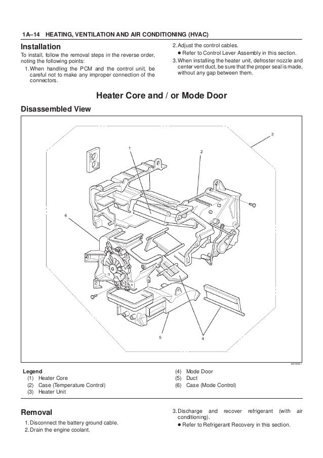 Isuzu Rodeo Shift Wiring - Wiring Diagram Library