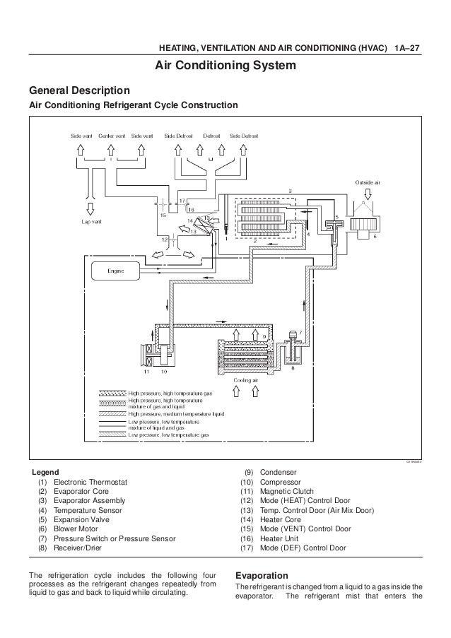 3 cycle wiring diagram nnj kickernight de \u2022