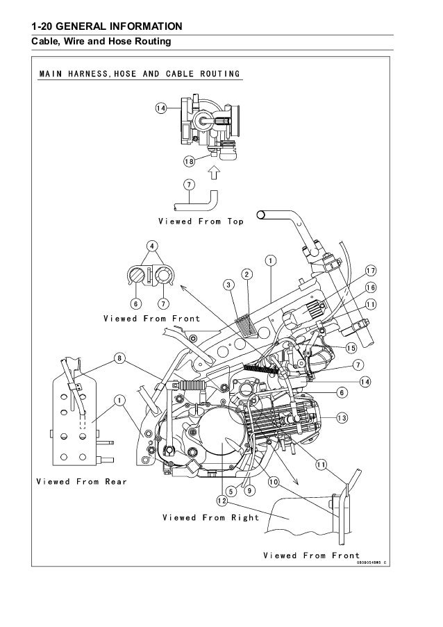120 General Information Cable Wire And Hose Routing: Kawasaki Klx 110 Wiring Diagram At Gundyle.co