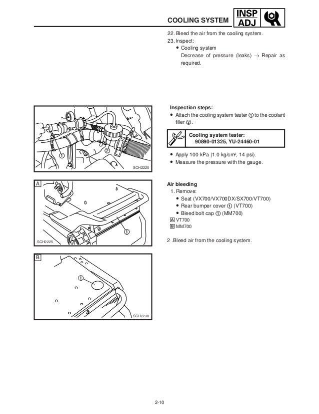2004 YAMAHA SX VIPER 700 Service Repair Manual