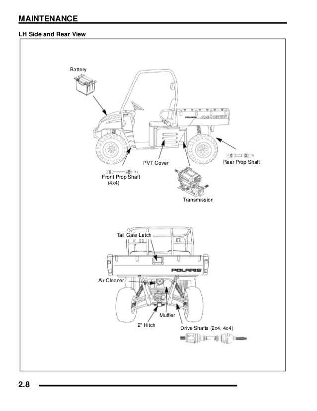 Polari Ranger Carburetor Diagram