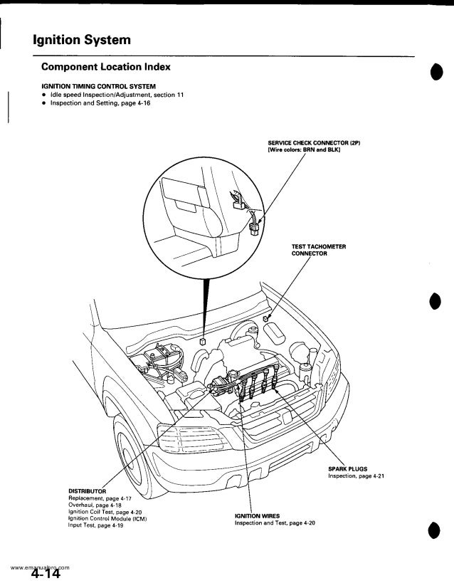 Wiring Diagram   1999 Honda Crv Spark Plug Wire Diagram