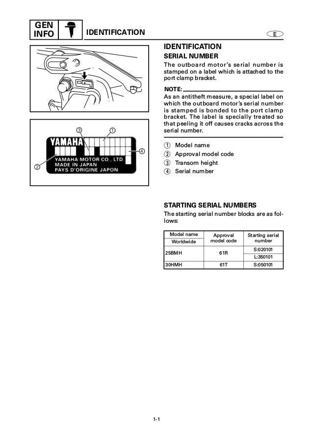 Yamaha outboard year codes europe