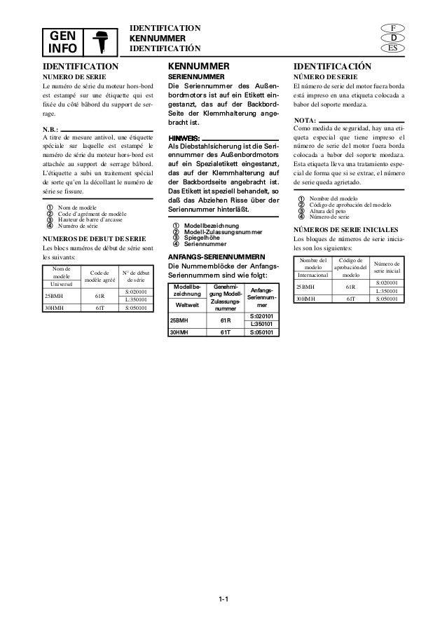 YAMAHA OUTBOARD 25BMH Service Repair Manual L: 350101
