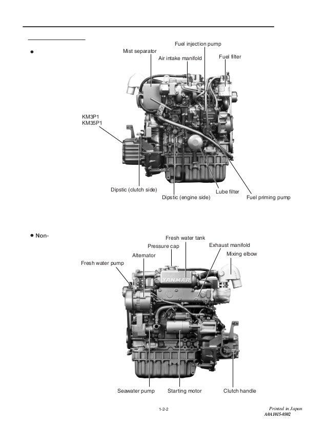 Yanmar 3JH25A Marine Diesel Engine Service Repair Manual