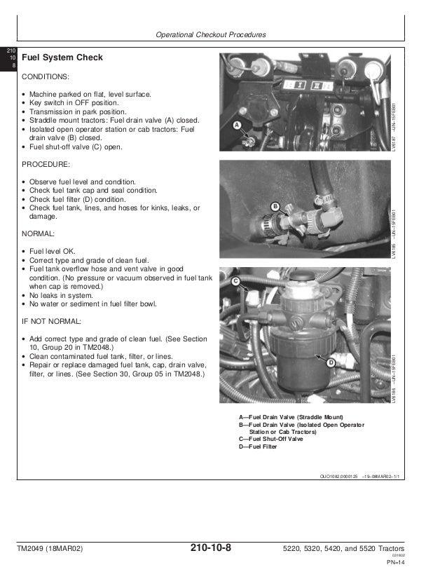 John Deere 5320 Tractor operator's manual