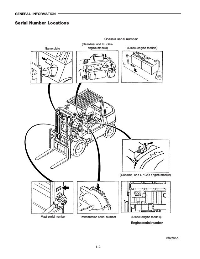 Cat Lp Forklift Wiring Diagram