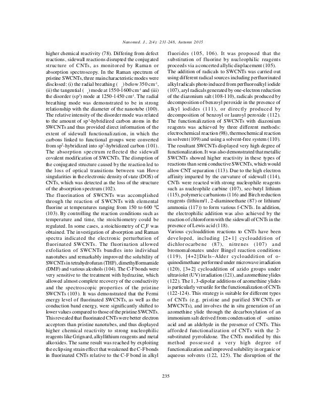 carbon nanotubes applications in medicine