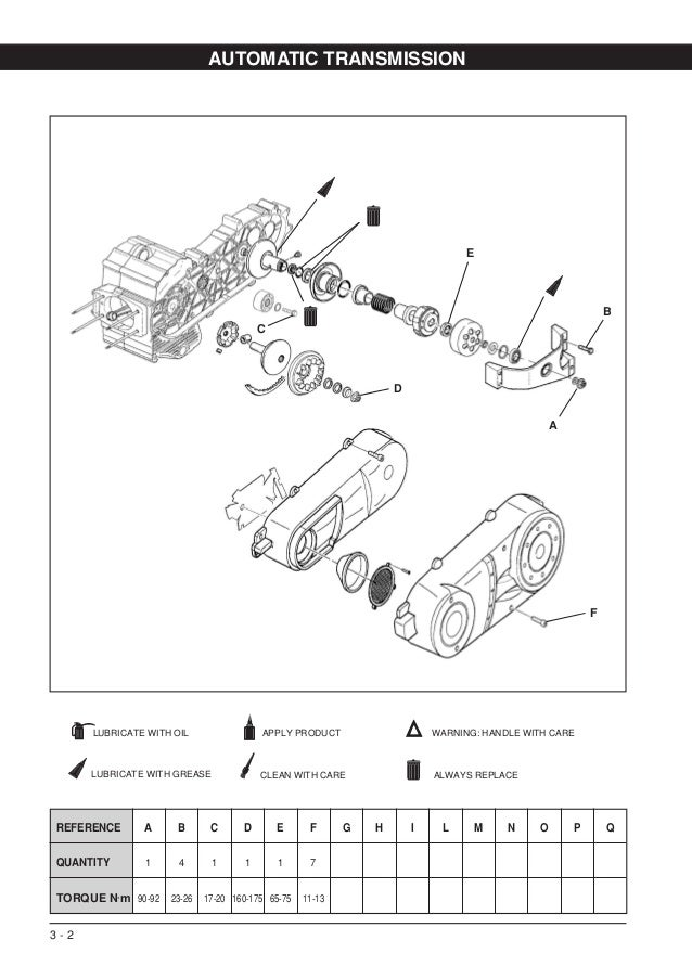 Piaggio X9 500 cc Service Repair Manual