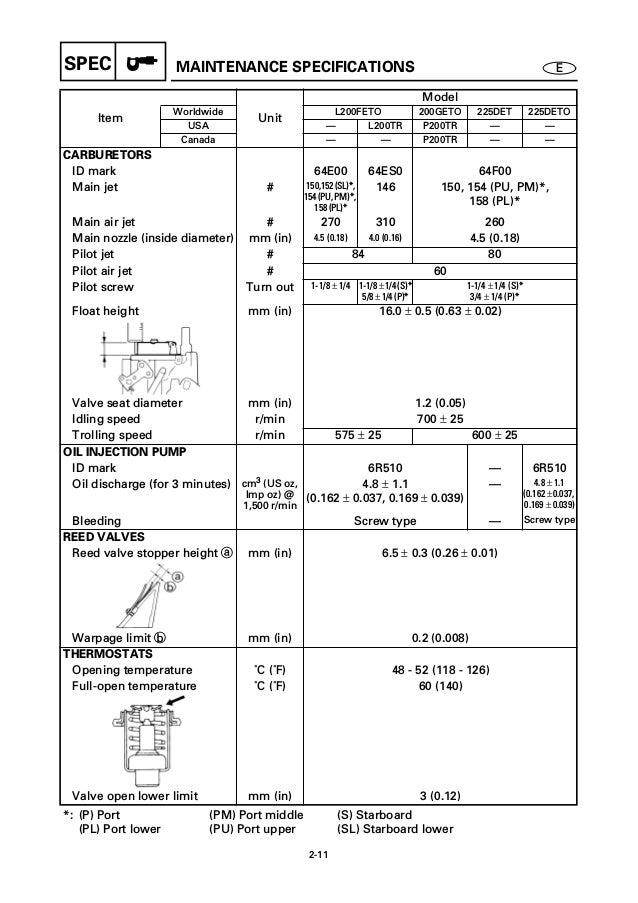 "Tilt /& Trim Cap Tool Universal w// 1//8/"" /& 3//16/"" Combined Pins"
