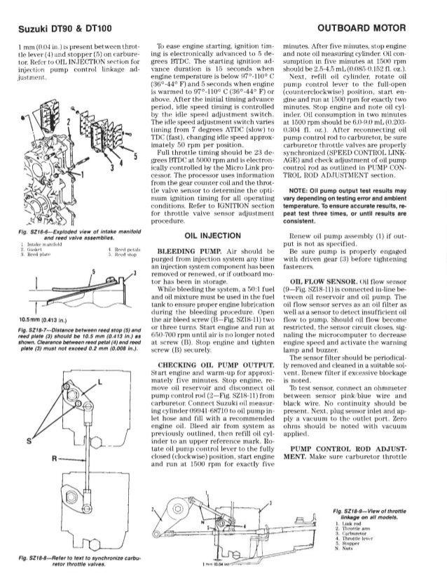 Suzuki outboard motor df90/100/115/140 k1-k9 (four stroke) workshop.