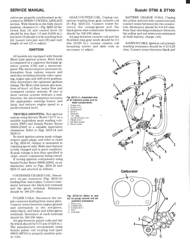 SUZUKI OUTBOARD DT115 Service Repair Manual