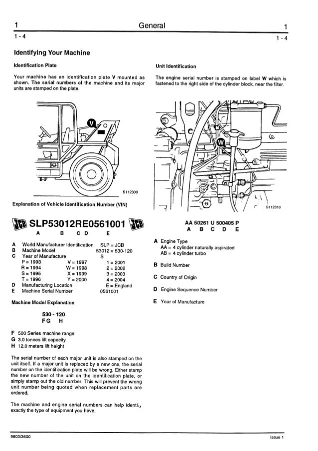 JCB 530-110 TELESCOPIC HANDLER Service Repair Manual ALL