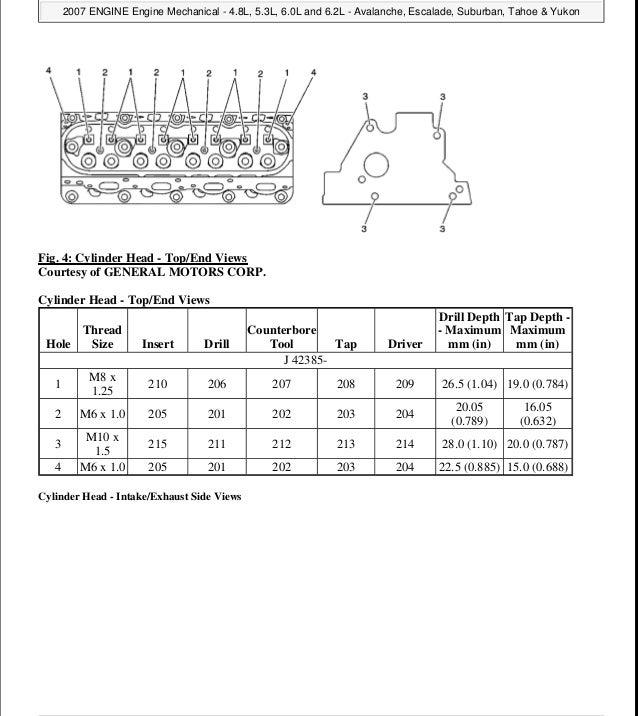 2007 GMC YUKON Service Repair Manual