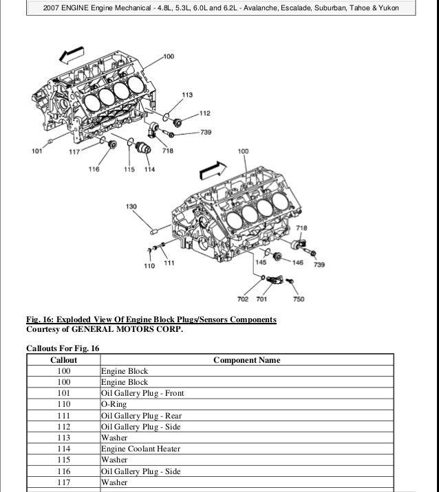 [DIAGRAM_34OR]  2007 GMC YUKON Service Repair Manual | 2007 Gmc Yukon Engine Diagram |  | SlideShare
