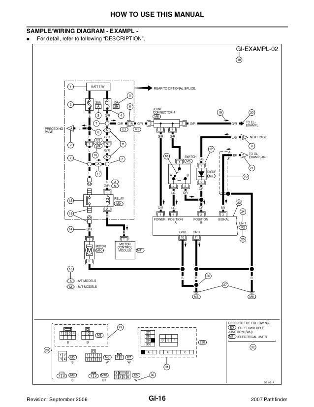 2007 nissan pathfinder service repair manual Ford Aerostar Wiring Diagram sgi364 sgi363; 23 gi 16 how to use this manual revision september 2006 2007 pathfinder