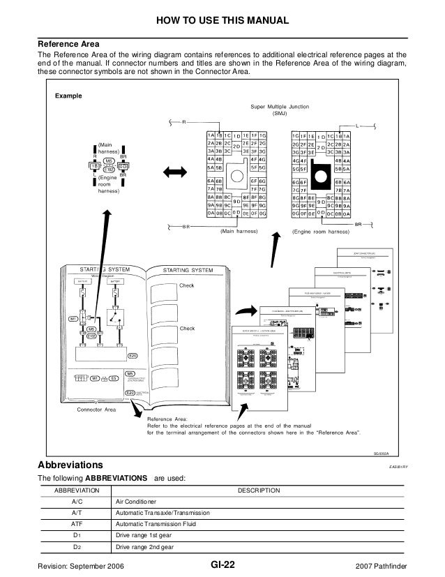 2007 nissan pathfinder service repair manual1991 Nissan Pickup Leaf Spring Diagram Additionally Nissan Pathfinder #21