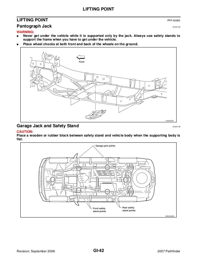 2007 Nissan Pathfinder Service Repair Manualrhslideshare: 2007 Nissan Pathfinder Parts Diagram At Cicentre.net