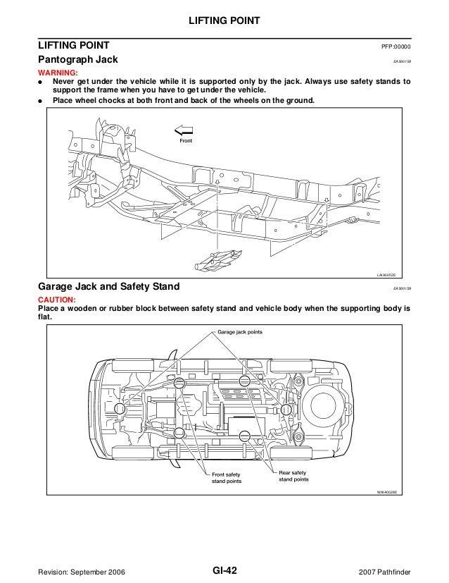 2007 nissan pathfinder service repair manual1991 Nissan Pickup Leaf Spring Diagram Additionally Nissan Pathfinder #20