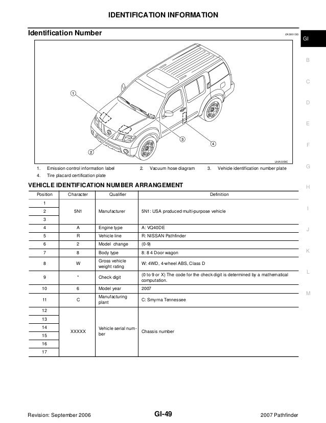 Nissan Pathfinder Lights Diagram - Wiring Diagram Query