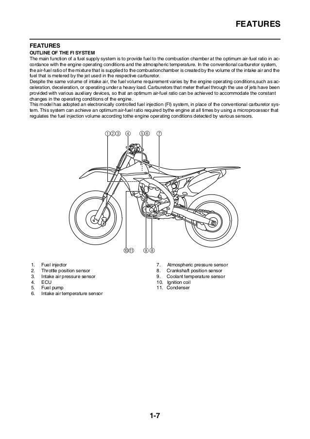 2010 Yamaha YZ450FZW Service Repair Manual