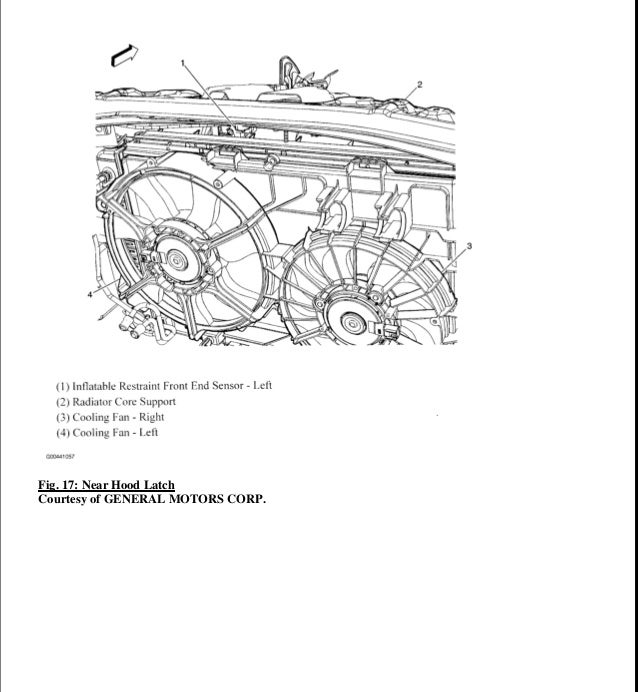 2007 PONTIAC TORRENT Service Repair Manual