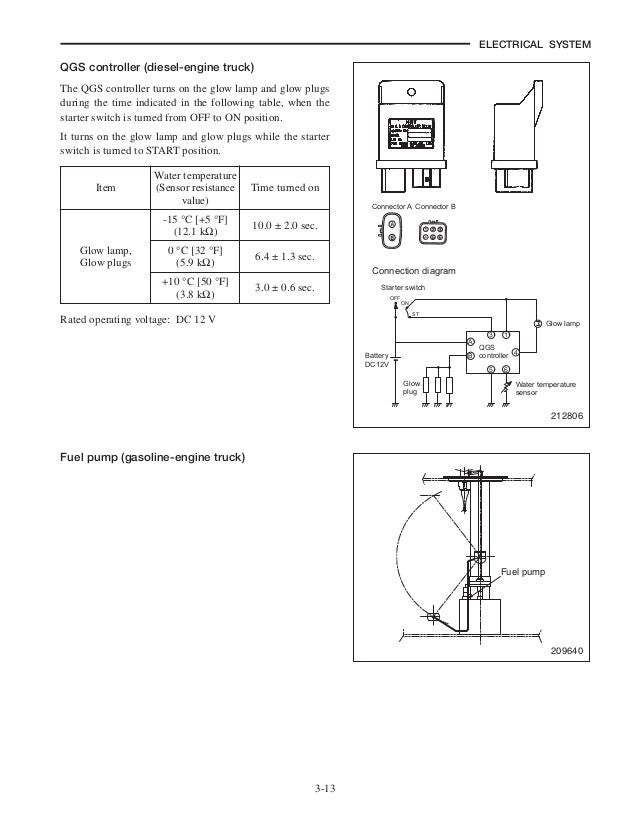 caterpillar starter relay wiring diagram index listing of wiring contactor wiring diagram home · caterpillar starter relay wiring diagram · caterpillar cat dp18n forklift lift truck service repair manual sn t\