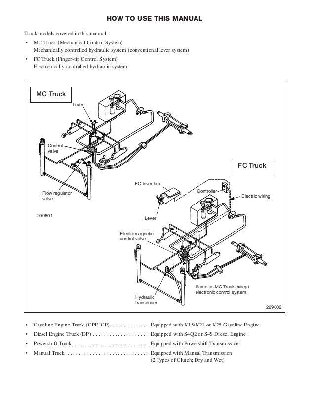 Caterpiller 510p service Manual