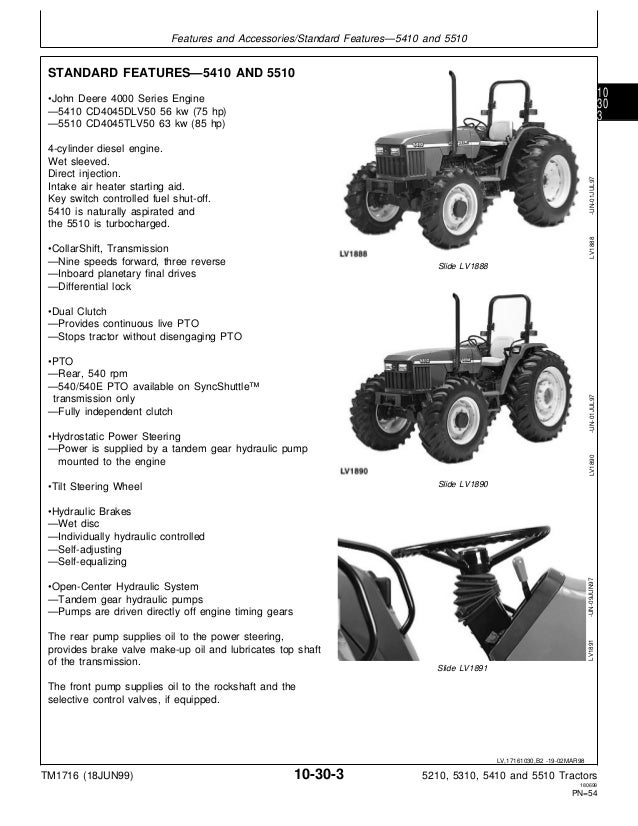John Deere Injection Pump Troubleshooting >> JOHN DEERE 5510 TRACTOR Service Repair Manual