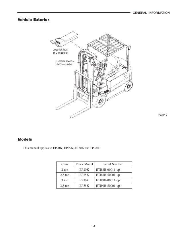 Caterpillar P5000 Forklift Wiring Diagram Forklift | Jzgreentown.com