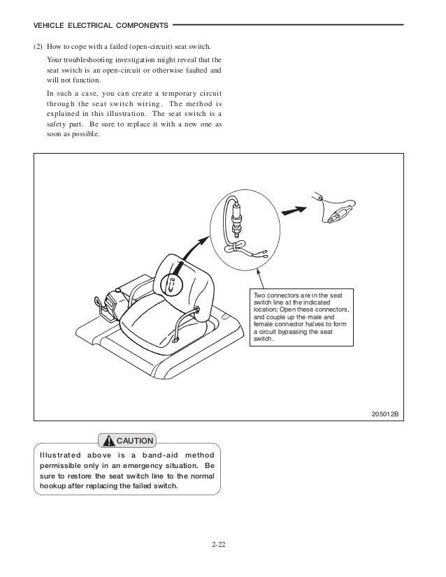 Cat Gp 25 Fork Lift Wiring Schematic - Dolgular.com