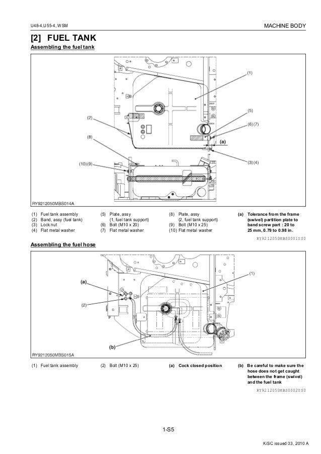 [SODI_2457]   KUBOTA U55-4 EXCAVATOR Service Repair Manual | Kubota Excavator Wiring Diagrams |  | SlideShare