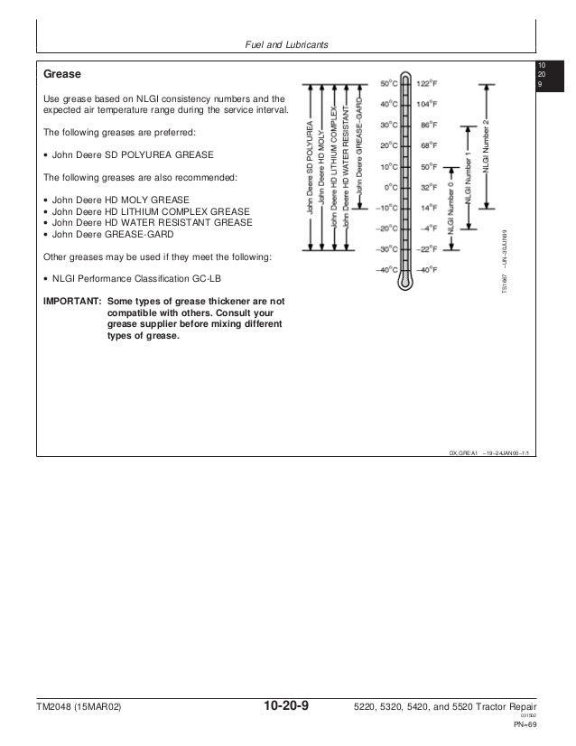 john deere 5420 tractor service repair manual rh slideshare net John Deere 5420 Tractor john deere 5220 service manual pdf