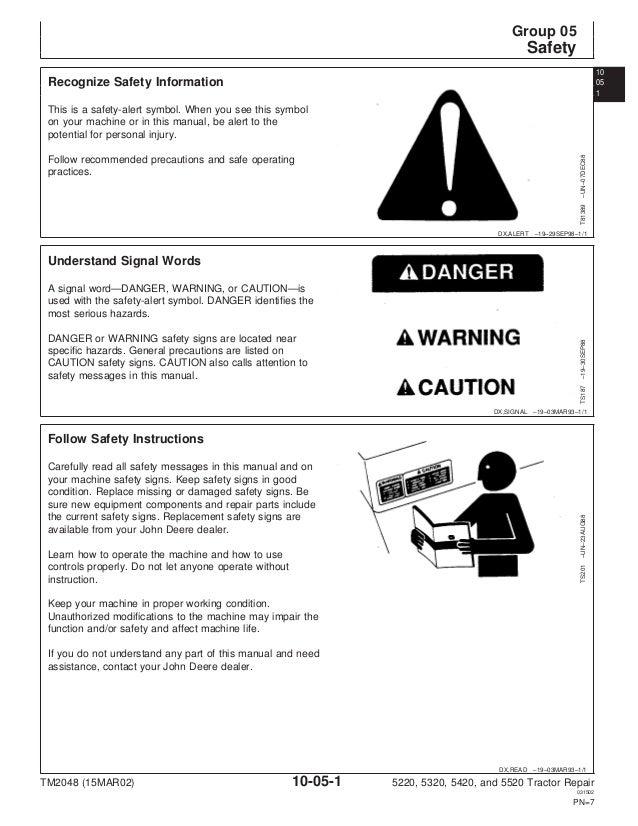 JOHN DEERE 5420 TRACTOR Service Repair Manual – John Deere 5220 Wiring Diagrams
