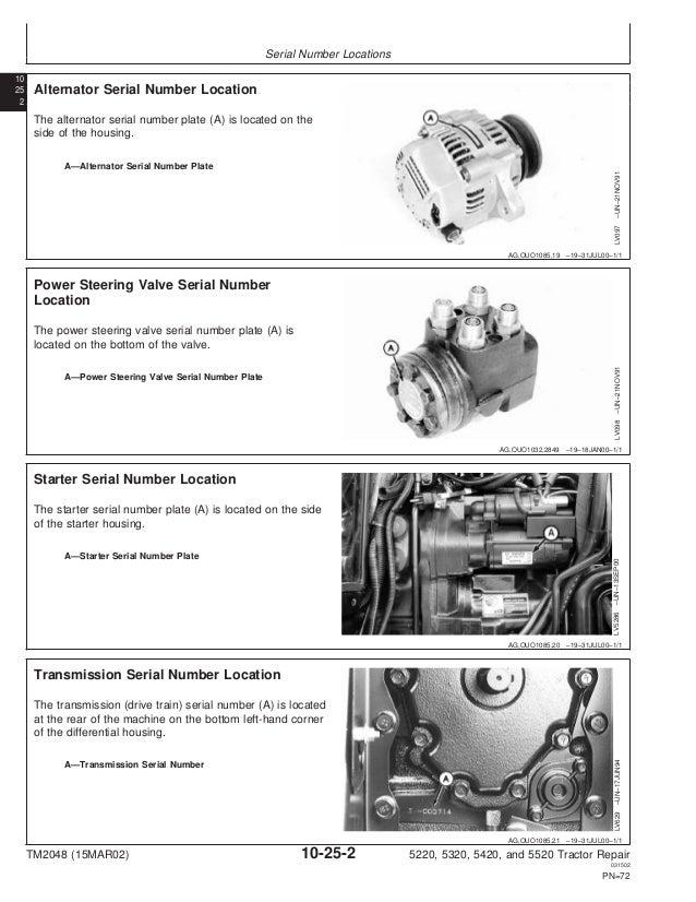 John Deere 5320 Fuse Panel Diagram