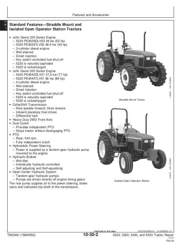 JOHN DEERE 5420 TRACTOR Service Repair Manual