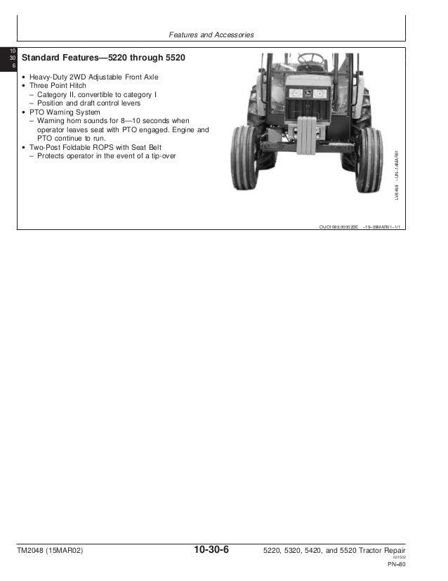 Glamorous Wiring For John Deere 5220 Tractor Contemporary ufc204 – John Deere 4240 Wiring Harness