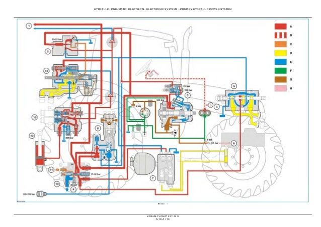 Sensational Case Ih 585 Wiring Diagram Wiring Diagram Data Wiring Database Gramgelartorg