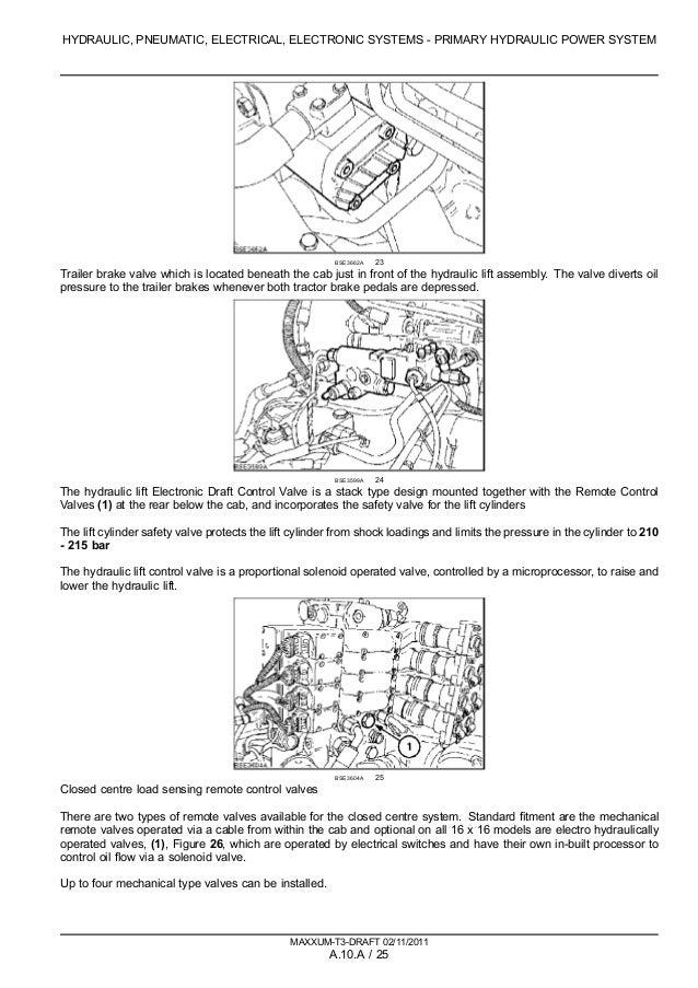 Wiring Diagram Ih Hydro 100 - Wiring Diagrams Folder on