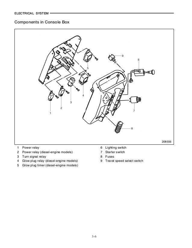 Caterpillar Forklift dp50k Manual