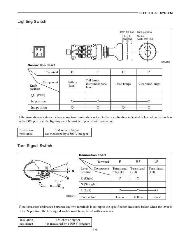 Astounding Caterpillar Forklift Wiring Diagram Pictures Wiring – Komatsu 25 Forklift Light Wiring Diagram