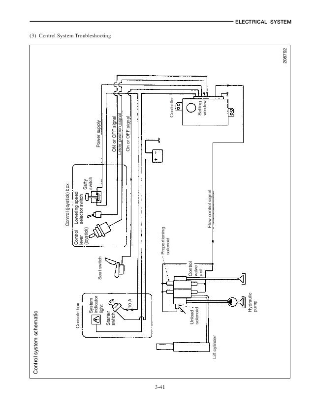 CATERPILLAR CAT DP50K FORKLIFT LIFT TRUCKS CHASSIS AND
