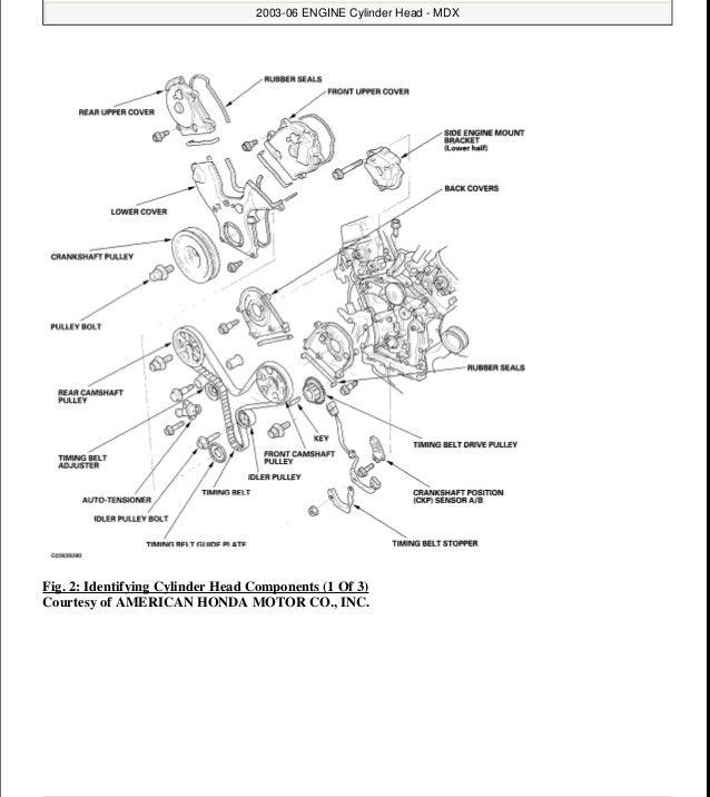 2004 acura mdx service repair manual rh slideshare net 2004 Acura MDX Maintenance Schedule 2004 acura mdx repair manual download free