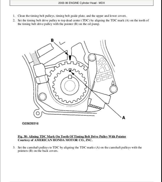 2004 acura mdx service repair manual rh slideshare net 2003 Suzuki Aerio Manual 2003 Suzuki Aerio Manual